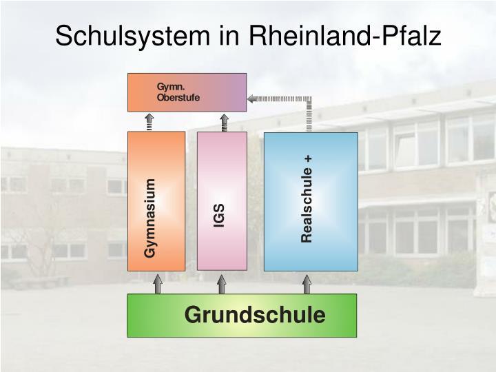 Schulsystem in Rheinland-Pfalz