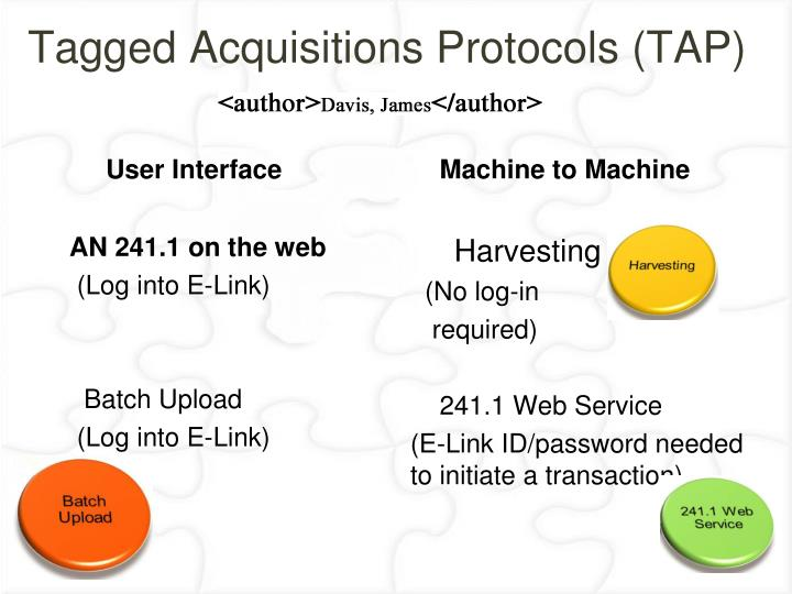 Tagged Acquisitions Protocols (TAP)