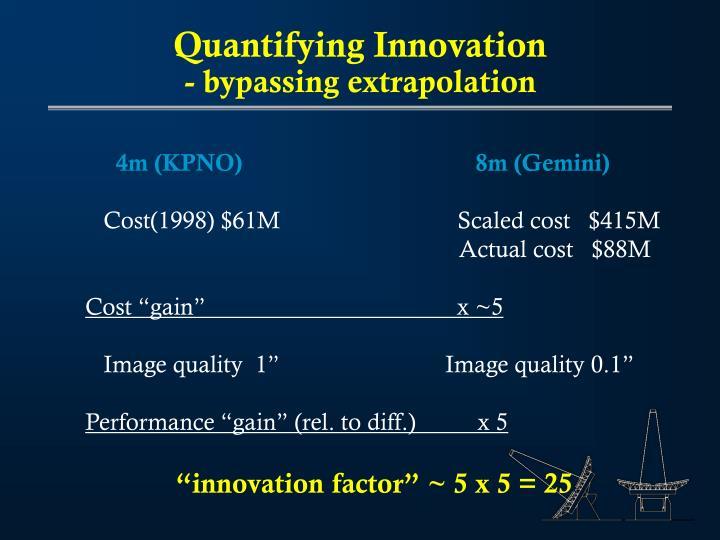 Quantifying Innovation