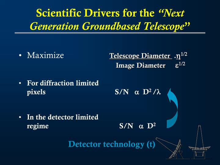 Scientific Drivers for the