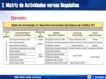 2 matriz de actividades versus requisitos2
