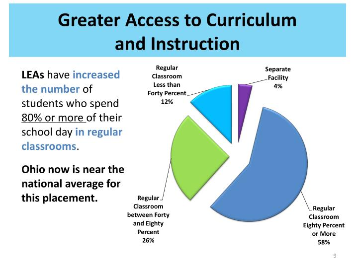 Greater Access to Curriculum                     and Instruction