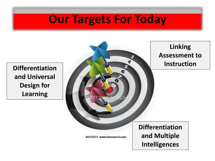 Our targets for today