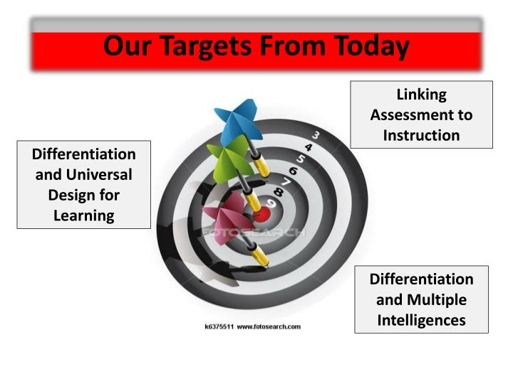 Our Targets From Today