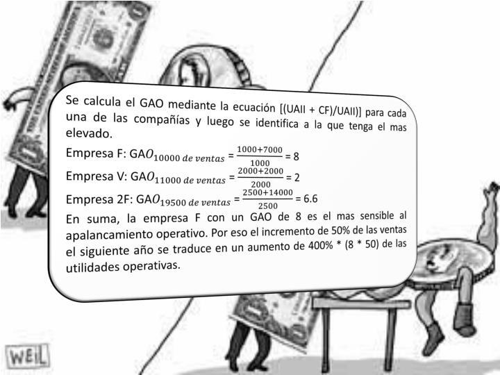 Se calcula el GAO mediante la ecuación [(UAII + CF)/UAII)] para cada una de las compañías y luego...