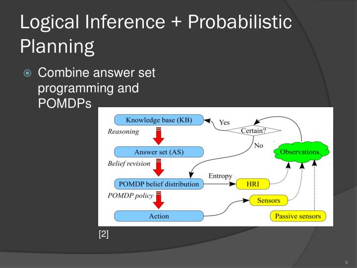 Logical Inference + Probabilistic Planning