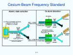 cesium beam frequency standard