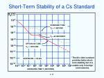 short term stability of a cs standard