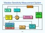 vibration sensitivity measurement system