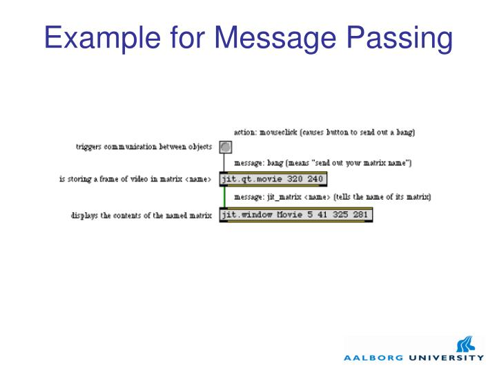 Example for Message Passing