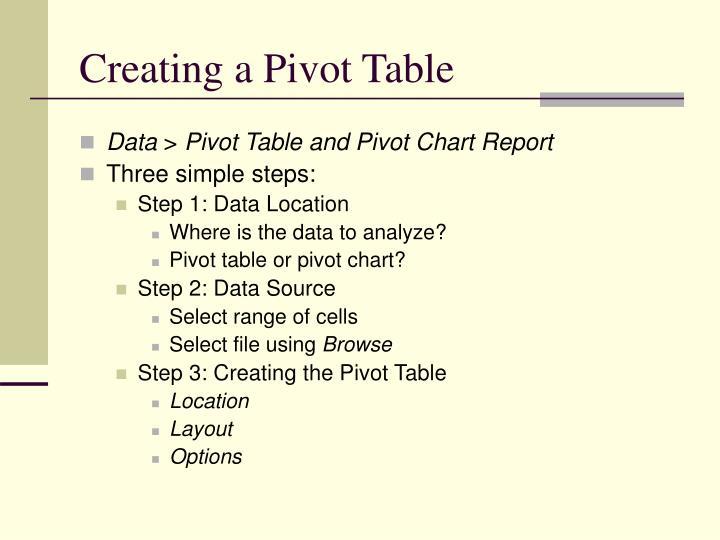 Creating a Pivot Table