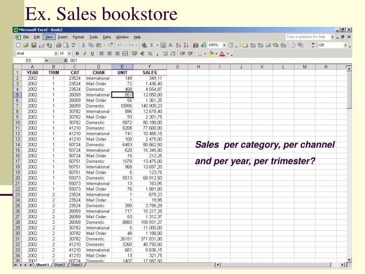 Ex. Sales bookstore