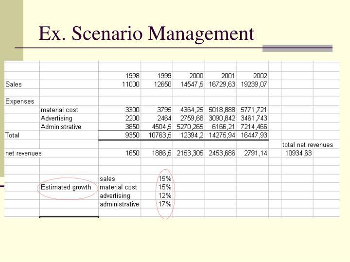 Ex. Scenario Management