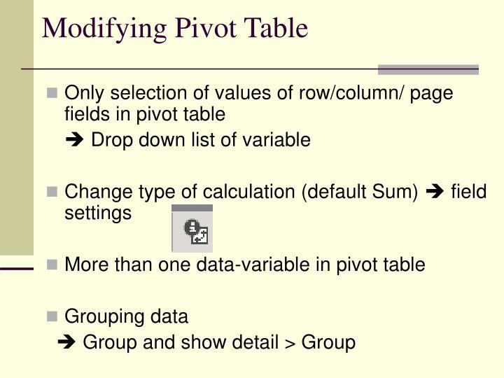 Modifying Pivot Table