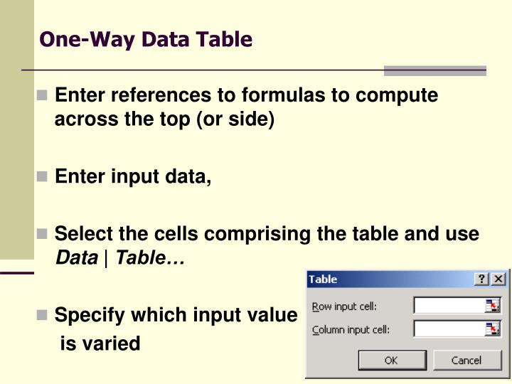 One-Way Data Table