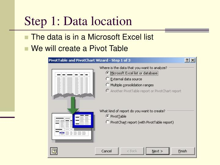 Step 1: Data location