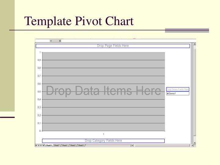 Template Pivot Chart