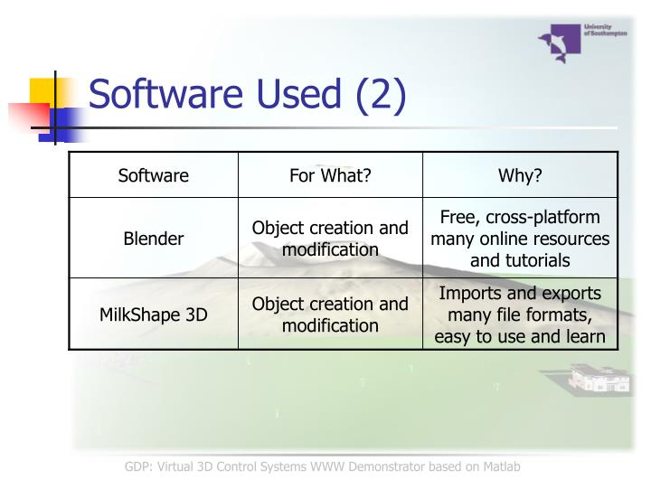 Software Used (2)