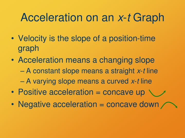Acceleration on an