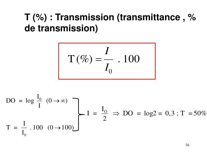 T (%) : Transmission (transmittance , % de transmission)