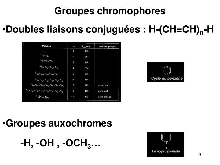 Groupes chromophores