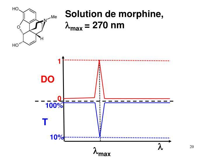 Solution de morphine,