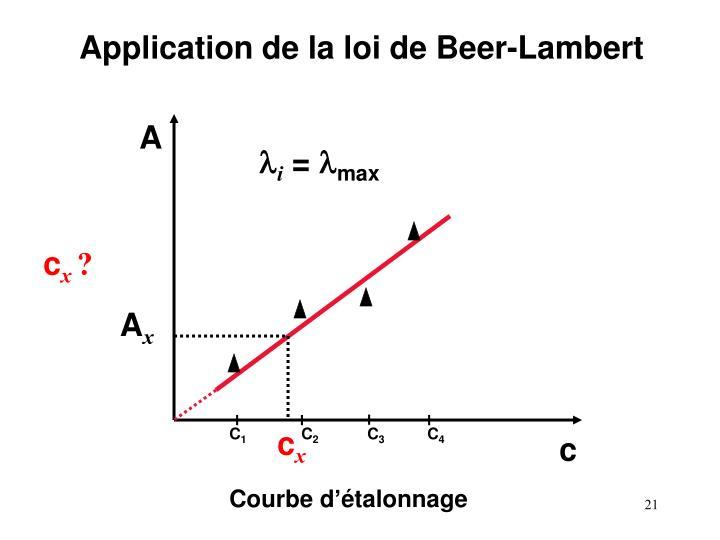 Application de la loi de Beer-Lambert