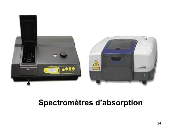 Spectromètres d'absorption