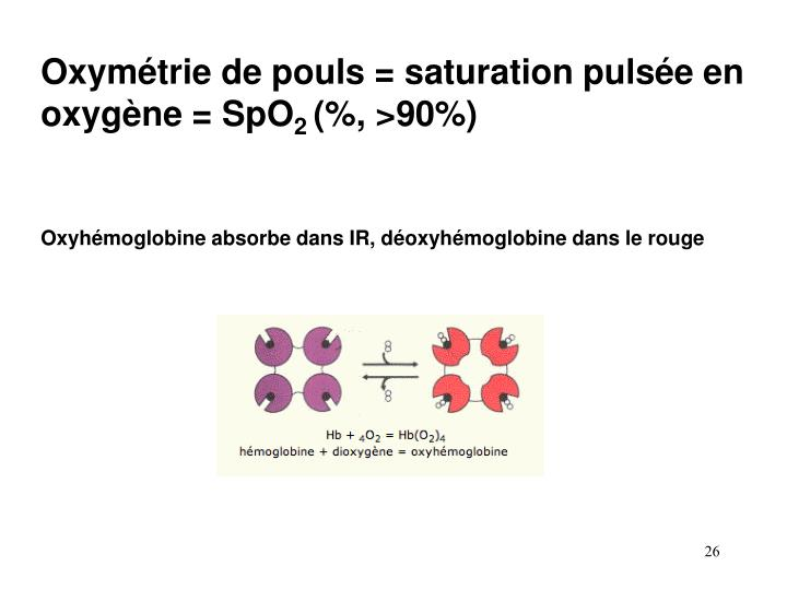 Oxymétrie de pouls = saturation pulsée en oxygène = SpO