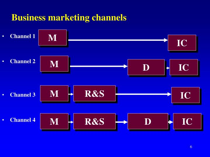 Business marketing channels