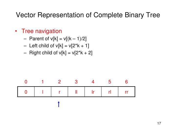 Vector Representation of Complete Binary Tree