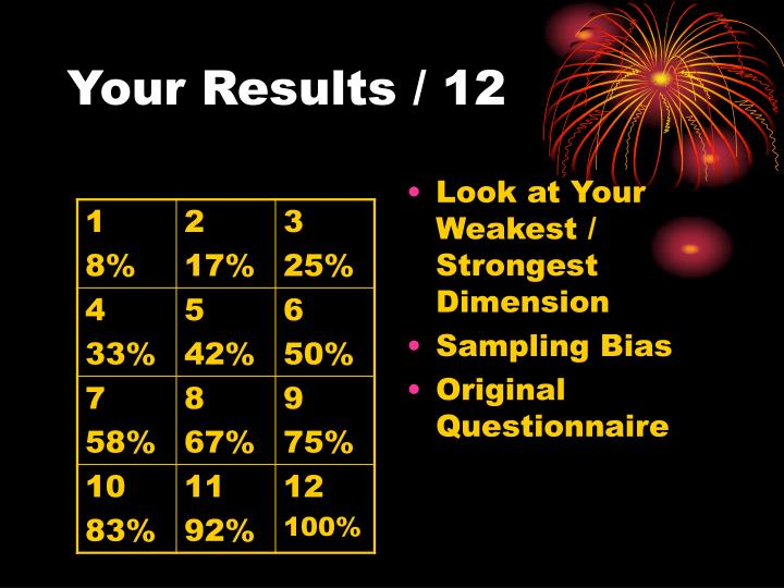 Your Results / 12