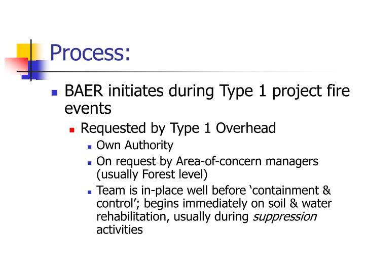 Process: