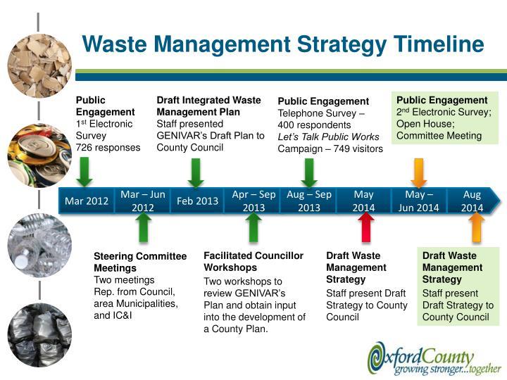 waste management inc a strategic case Waste management inc (nyse: wmi) strategic case analysis group 4: kazim demir, anthony ikhimokpa, dung nguyen, jackie tauriello, & christina van zandt page 1 of 125 page 1 of 125.