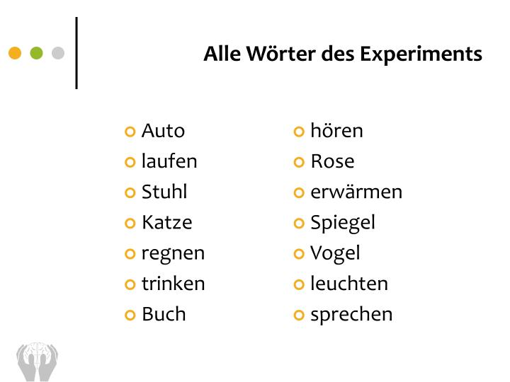Alle Wörter des Experiments