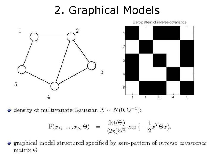 2. Graphical Models