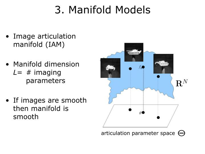 3. Manifold Models