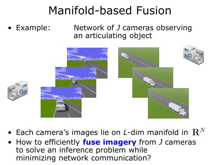 Manifold-based Fusion
