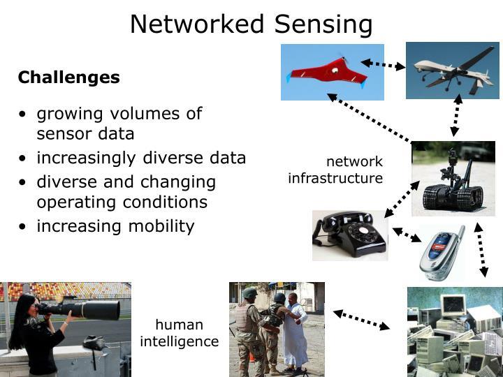 Networked sensing1