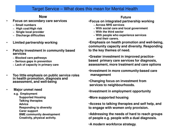Target Service – What does this mean for Mental Health