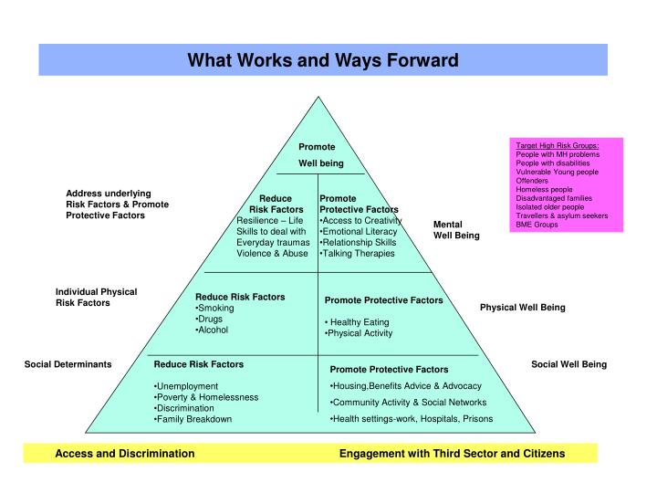 What works and ways forward