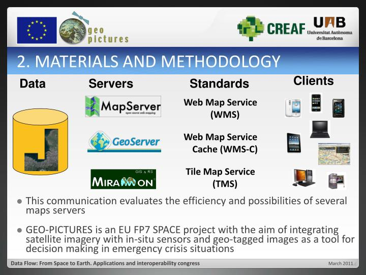 2. MATERIALS AND METHODOLOGY