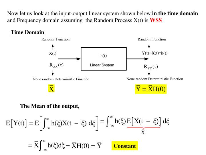 Now let us look at the input-output linear system shown below