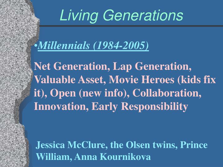 Living Generations