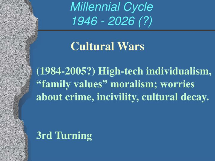 Millennial Cycle