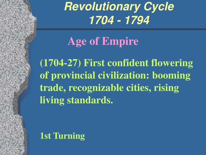 Revolutionary Cycle