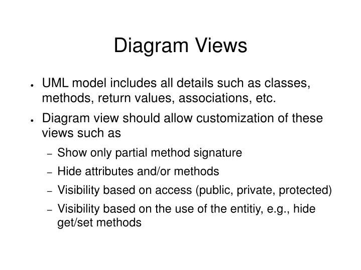 Diagram Views