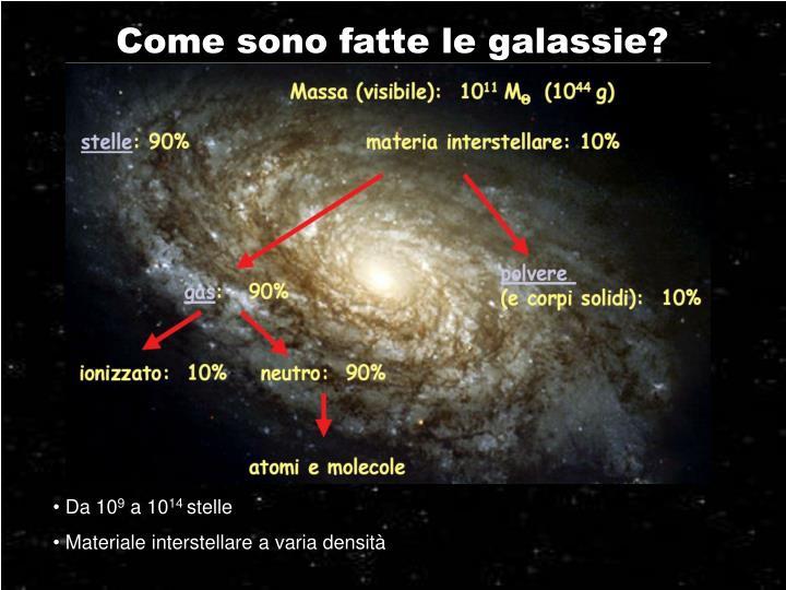 Come sono fatte le galassie?