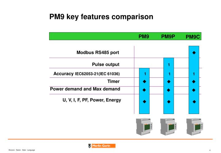 PM9 key features comparison