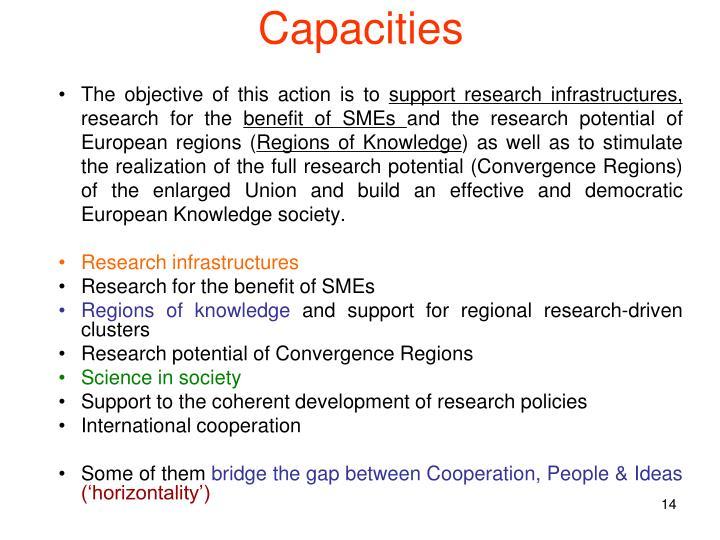 Capacities